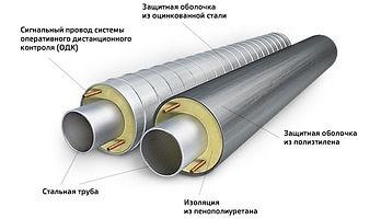 Трубы водопроводные - синяя маркировочная полоса
