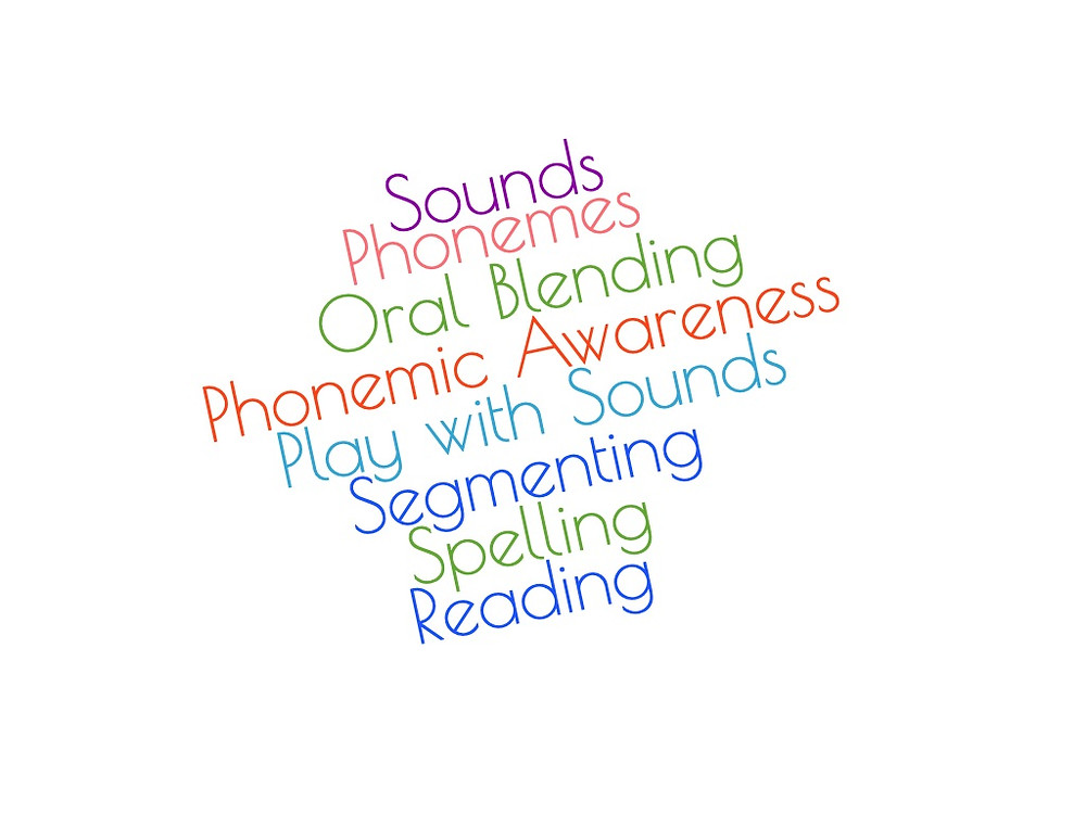 Early learning subjects, phonemes, phonemic awareness
