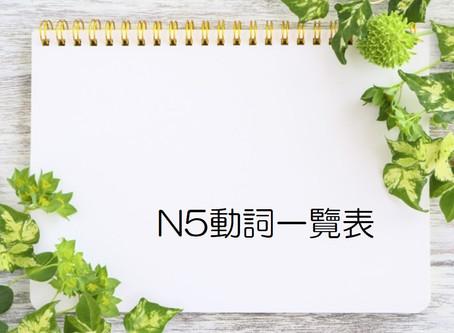 【日文動詞一覽表】記住日常會話中常用的 65 個 N5 重要動詞,說話能力會變好哦!