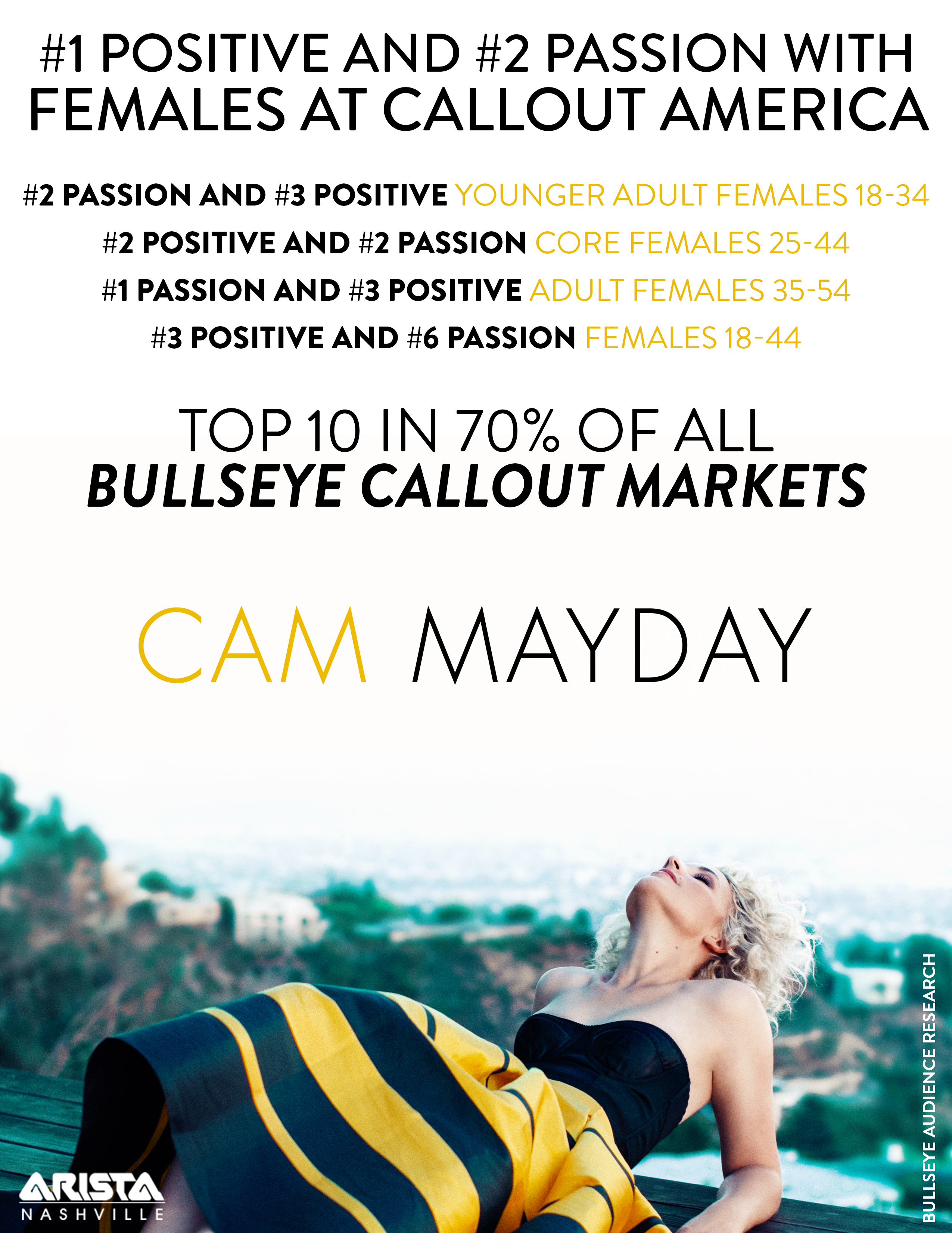 Cam - Mayday