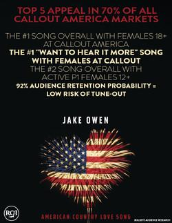 Jake Owen - American Country Love...