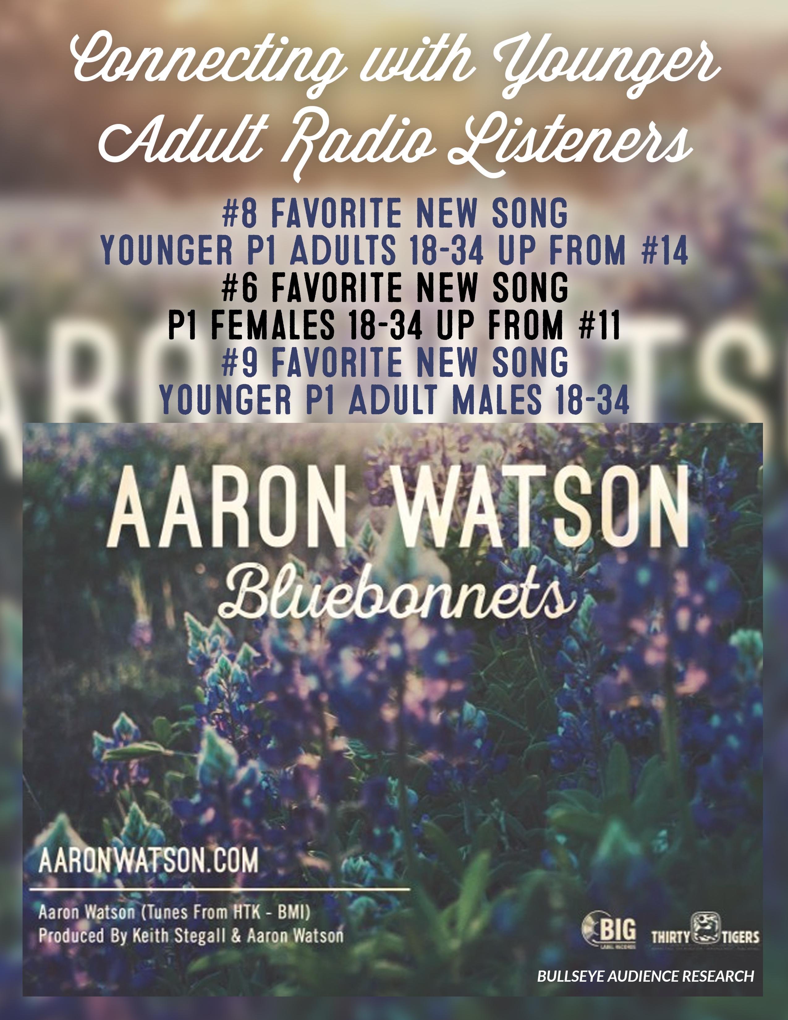 Aaron Watson - Blue Bonnets