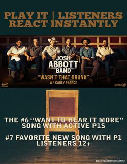 Josh Abbott Band - Wasn't That Drunk