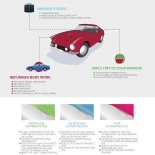 Tweaks to improve your car
