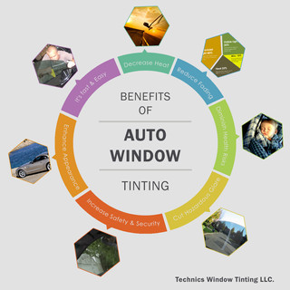 Benefits of Auto Tinting