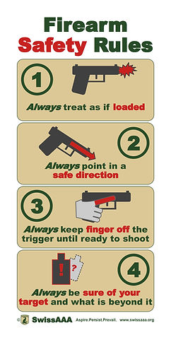4 Firearm Safety Rules