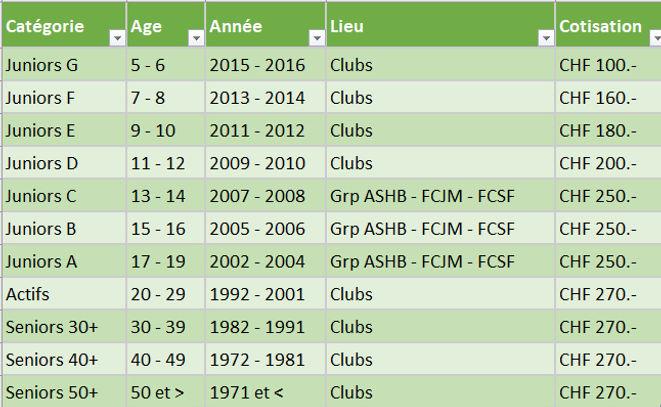 FCSF_Pyramides_Ages_2021_2022..jpg