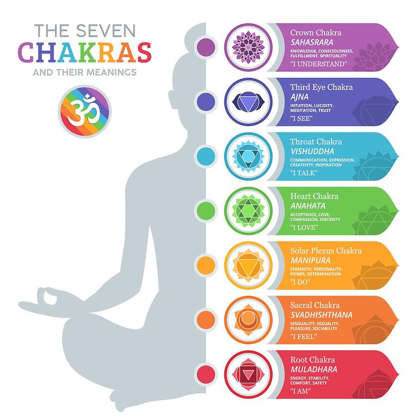 [BASIC] - Chakra Opening, Balancing, and Stimulating   Rainbow