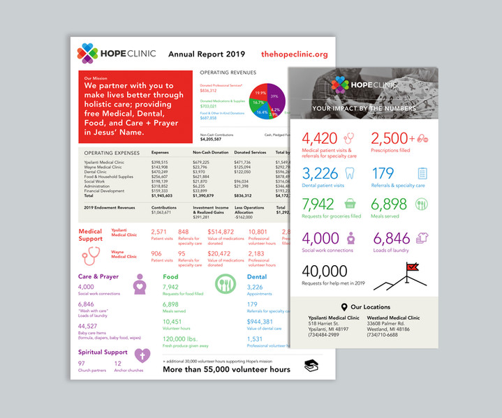 Annual report flyer and card