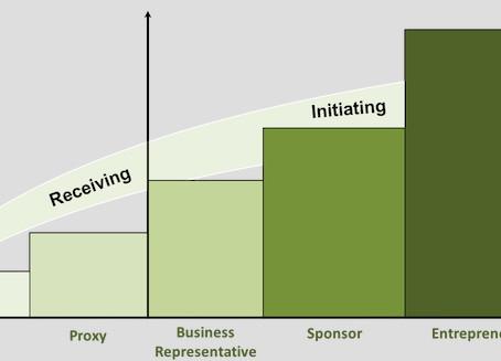 Os cinco estágios do Product Owner