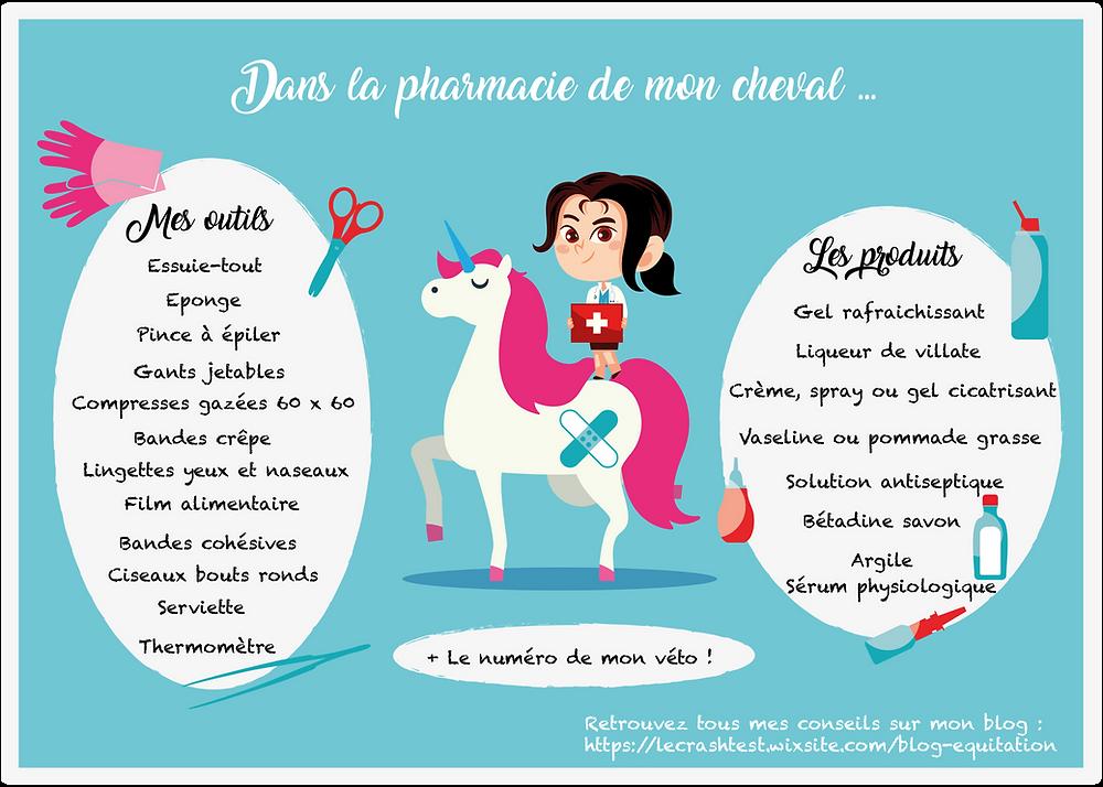 pharmacie-cheval