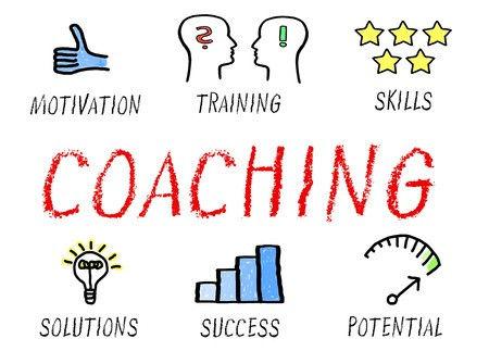 Coaching carrière