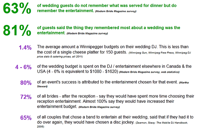 Why price should not be the only determining factor when choosing your Winnipeg wedding or event DJ