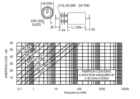 M2660-224 FEED THRU CAPACITOR