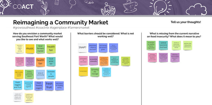 Community Market Planning Board