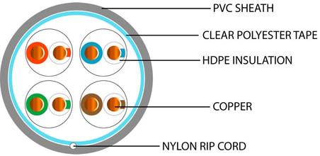 CROSS SECTION-CAT5 UTP PVC GREY copy.jpg