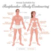 Body-Contouring-Areas.jpg