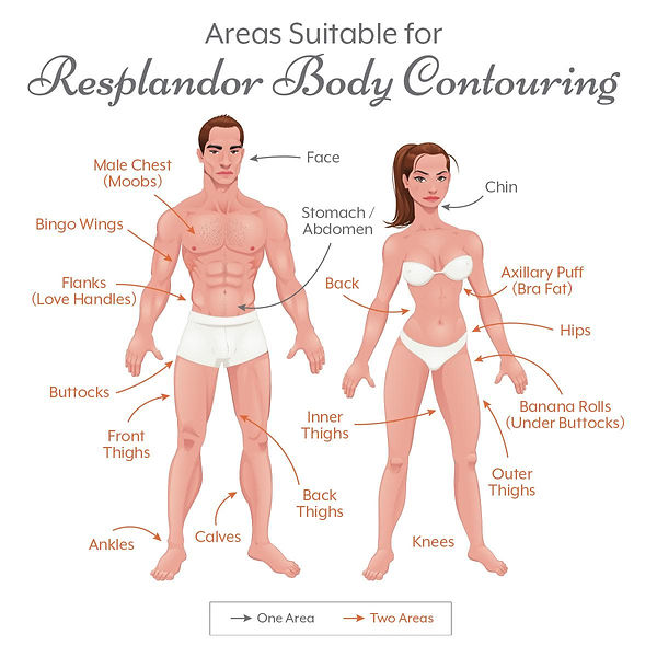 Body-Contouring-Areas.jpg