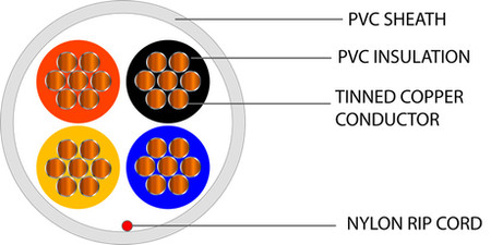 CROSS SECTION-4C-TY2-PVC-WHT.jpg