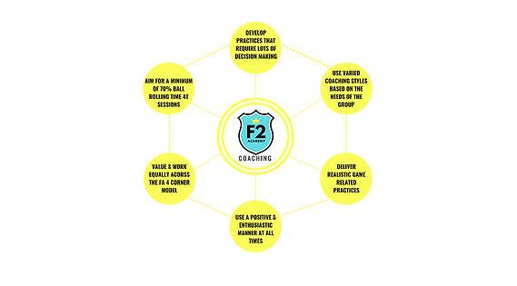 F2 DNA 2.jpg