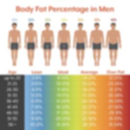 Body Fat Men.jpg