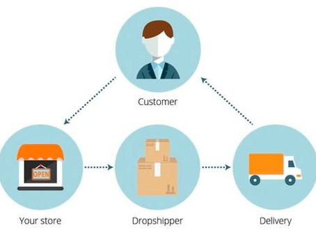"""What is """"Dropshipping""""?"""