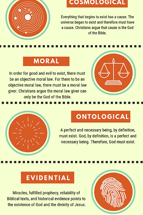 Five Apologetic Argument Infograph