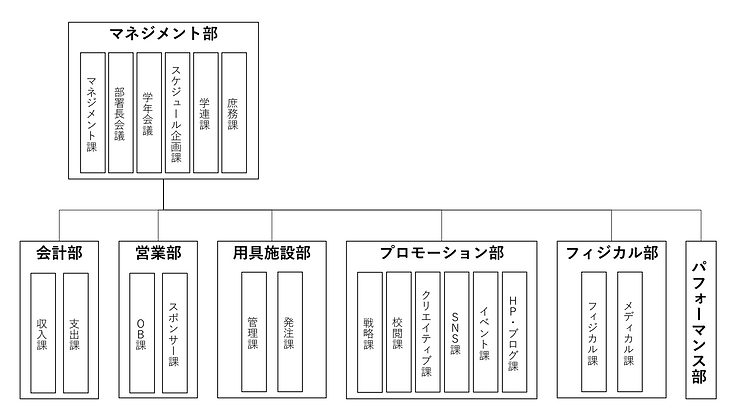2021組織図.png