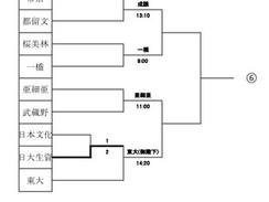 東京都トーナメント日程決定のお知らせ