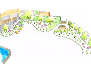 Gartenansicht Gartenperspektive