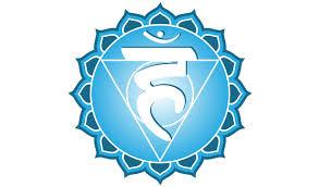 Throat Chakra - Image from chakra-anatomy.net