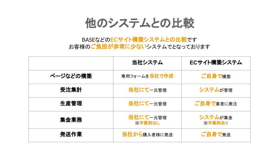 改訂版 オリジナルグッズ製作 (9).jpg