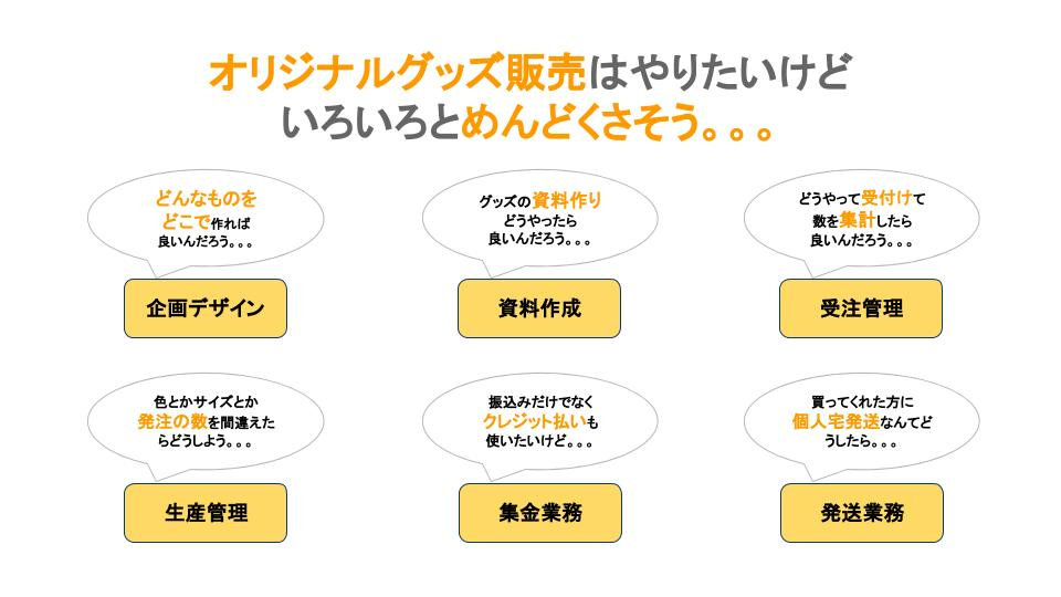 改訂版 オリジナルグッズ製作 (6).jpg