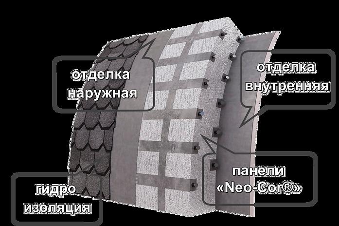 Панель с НЕОПОР_надписи_БФ.png