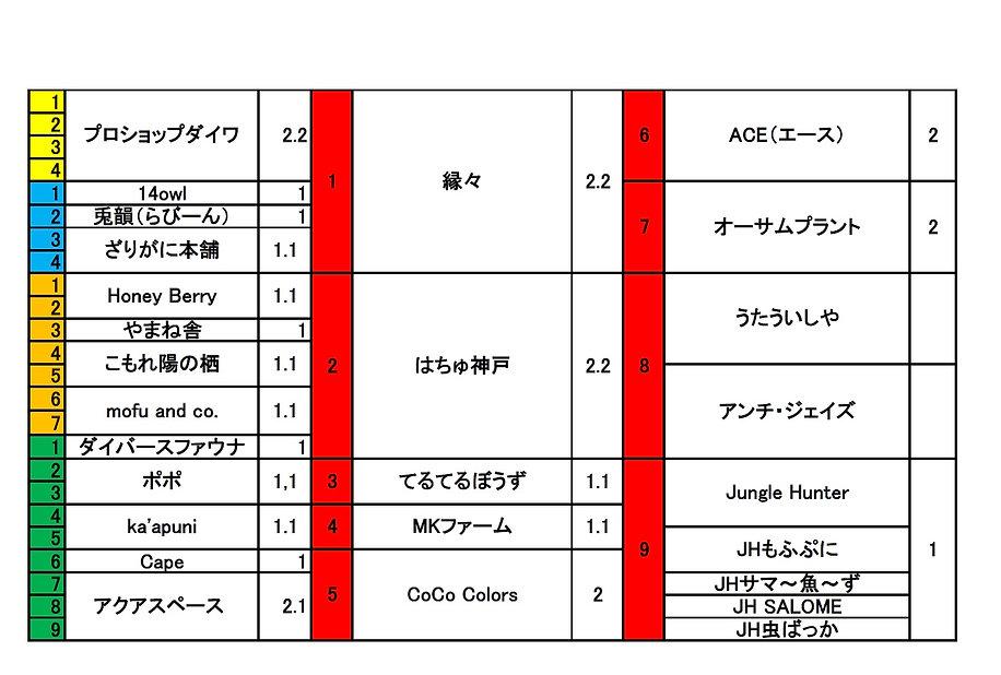 2020.12.13浜松配置番号.jpg
