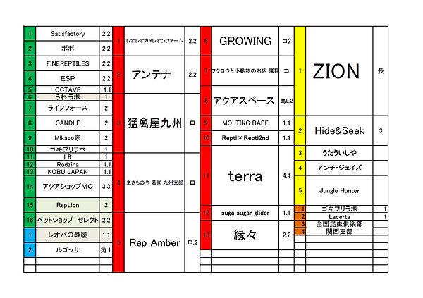 熊本配置番号9.5.jpg