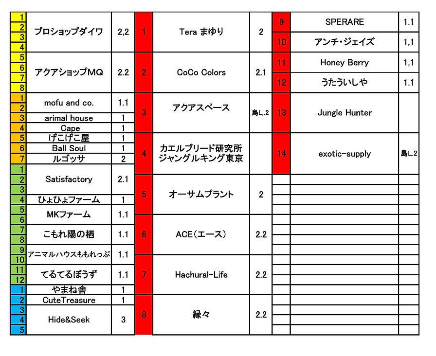 2021.3.7浜松配置番号.jpg