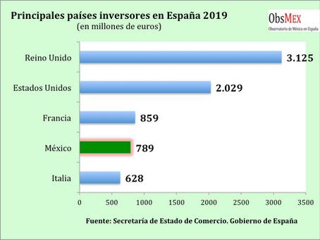 Inversiones mexicanas en España 2019