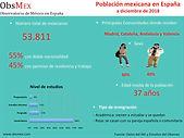 Mexicanos en España