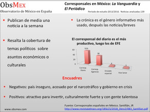 Corresponsales españoles en México