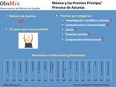 Mexicanos Premios Príncipe de Asturias