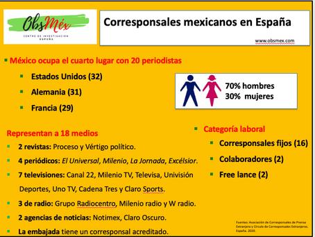 Corresponsales mexicanos en España