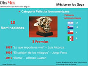 Mexico en los Goya