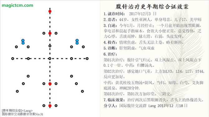 No.31 更年期综合症 (Manopause)