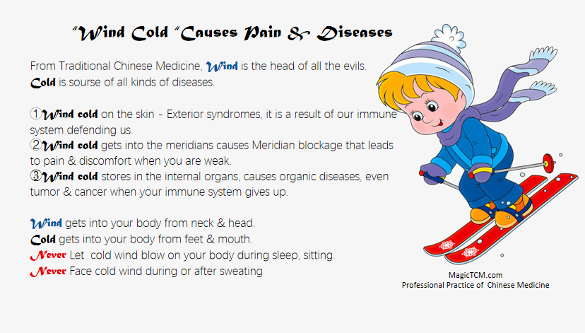 windcold causes diseases.png