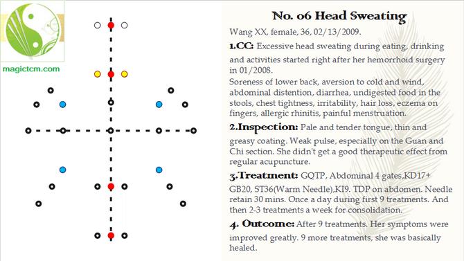 No. 06 Head Sweating