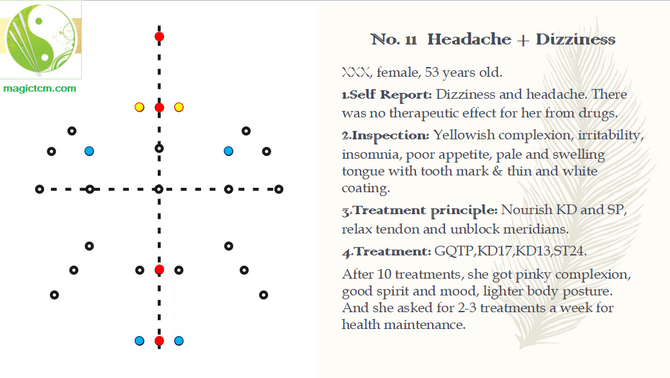 No 11 Headache + Dizziness