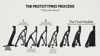 Prototyping process version 3.png