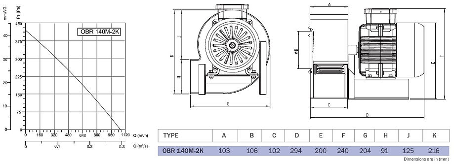 вентилятор obr 140m-2k купить, вентилятор obr 140, obr 200t-2k, bahcivan obr, вентилятор obr 140m 2k, вентилятор obr