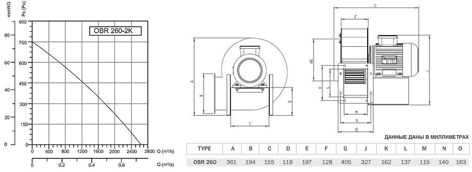 OBR 260 Радиальный вентилятор BAHCIVAN, obr 260m2k, вентилятор obr 260, obr 260t-2k, bahcivan obr, вентилятор obr 260m 2k